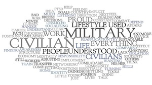 I grabbed this graphic from a site called, Half the Battle which has the results of a survey of millennials about the challenges veterans face as they adjust to civilian life. If I am reading this correctly, it seems that the gap of awareness is not as wide as it was after the Vietnam War, but there is still the question of what civilians can do to help.